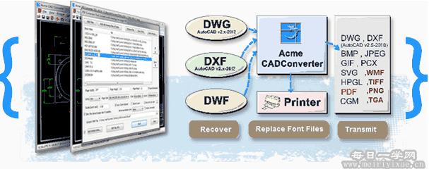 Acme CAD Converter简体汉化破解版,仅5.7M大小