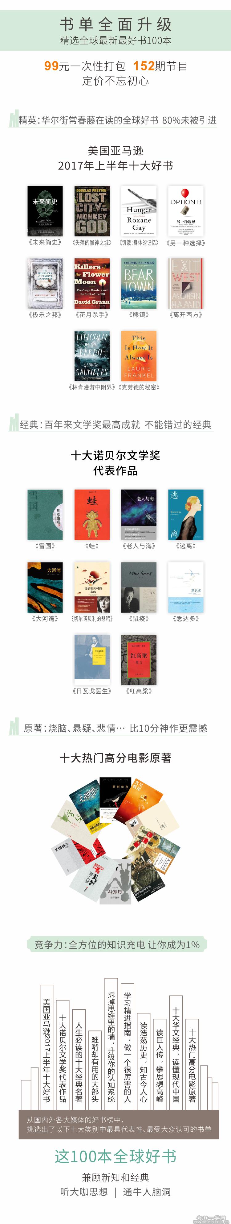 全球好书100本解读音频,第一季第二季资源下载