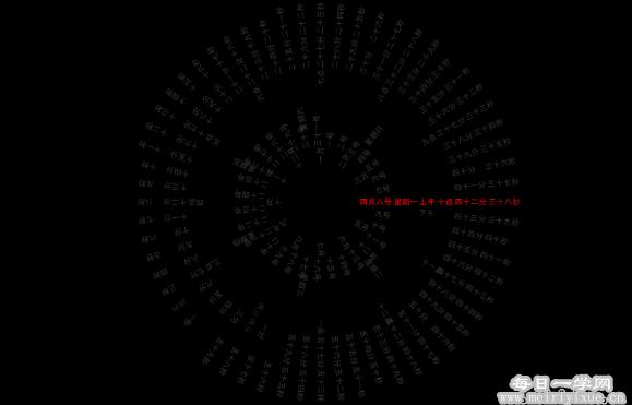 抖音网红罗盘时钟软件(Word Clock window7/10/安卓版屏保) 电脑软件 第1张