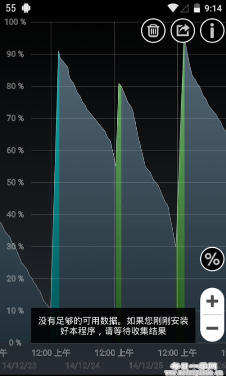 Battery+,电池校准器v1.68.22付费专业版,谷歌商店款 手机应用 第2张