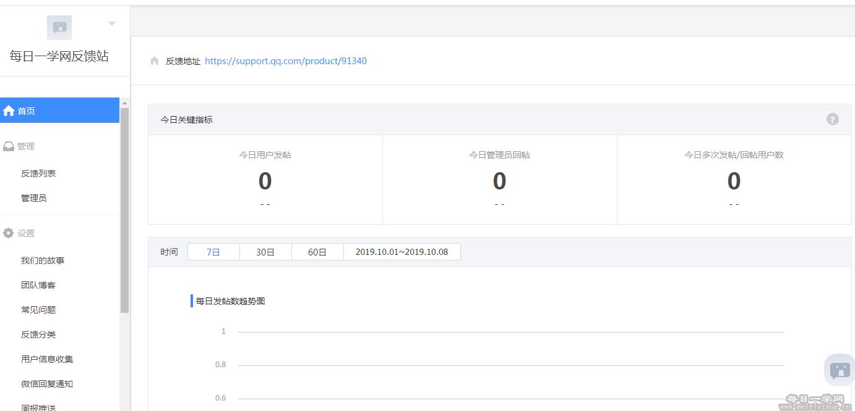 腾讯吐个槽●反馈平台,直接注册即可拥有自己的个人博客 源码下载 第2张