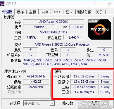 CPU缓存是什么?知道它挑选CPU更明确 硬件教程 第3张