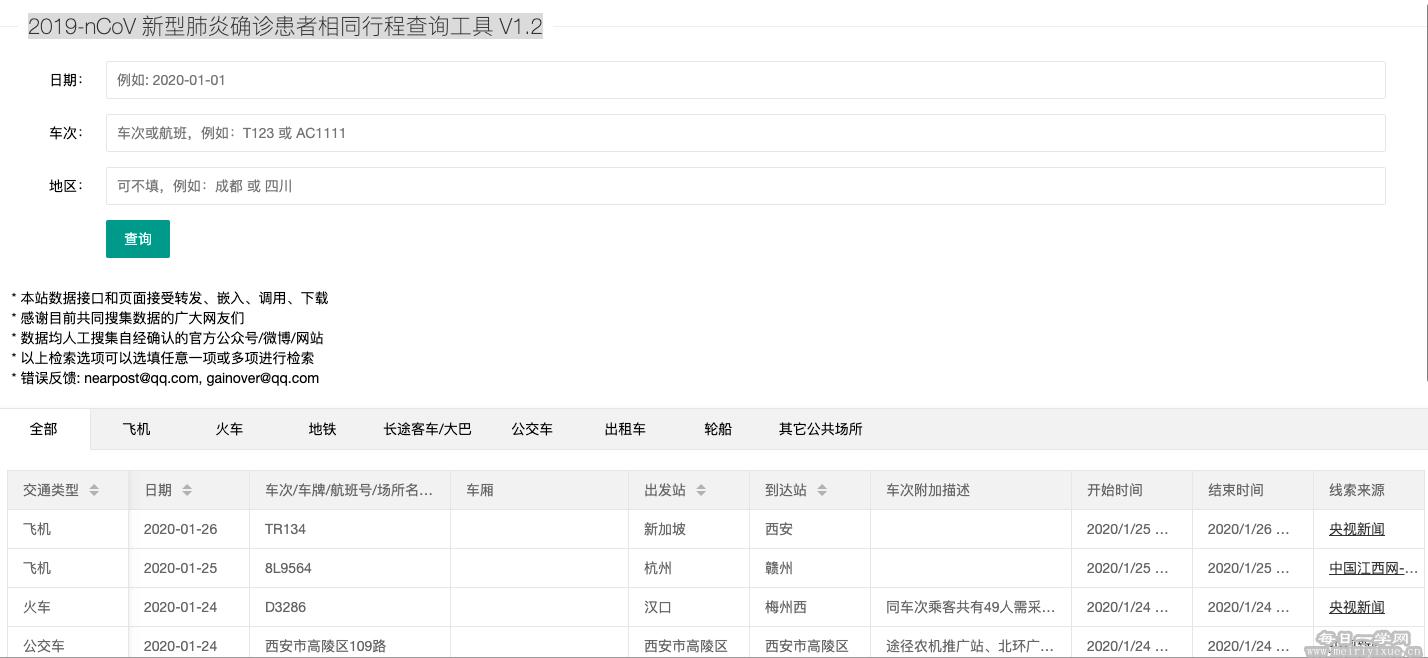 image.png 【在线工具】新型肺炎确诊患者相同行程查询工具 V1.2 科技资讯