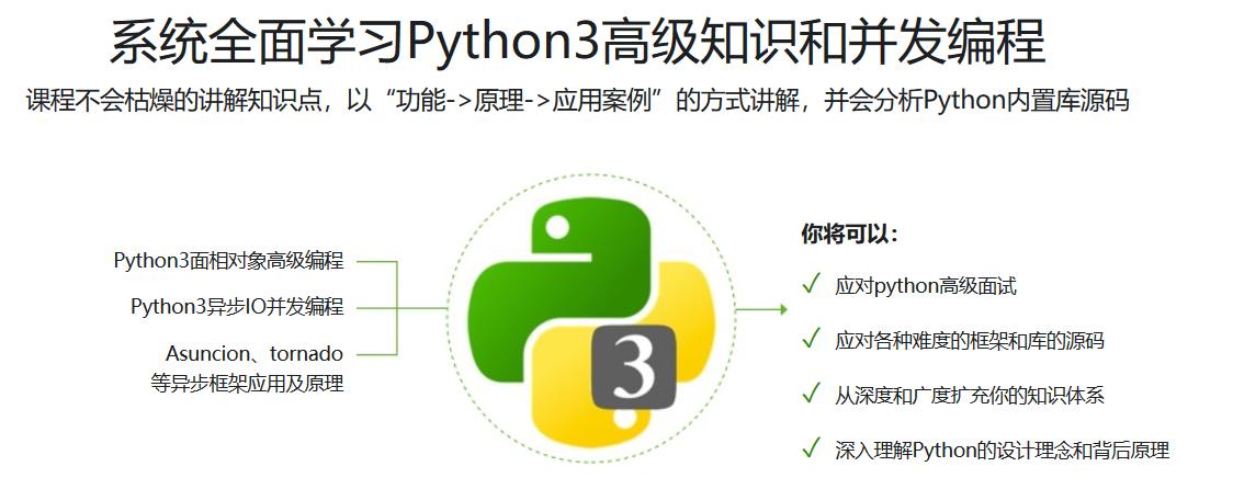 【资源分享】Python3高级核心技术97讲