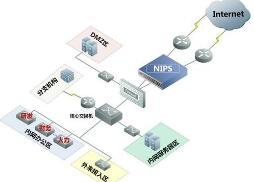 【资源分享】图解网络PDF资源,网络知识总结电子书
